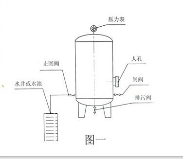 立式无塔供水设备开封厂家
